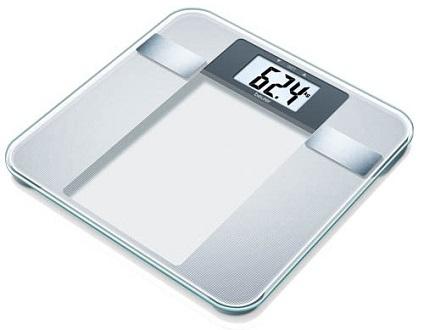 Лучшие умные весы
